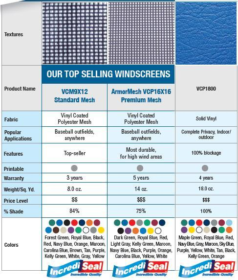 FenceMate® Windscreen Specifications