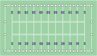 Proline Field Layout System